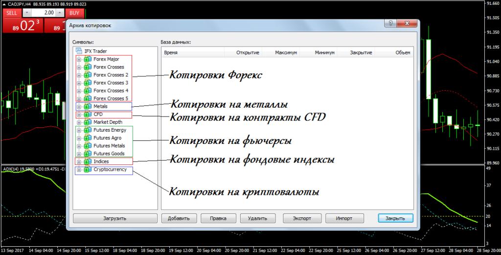 Категории в архиве котировок мт4