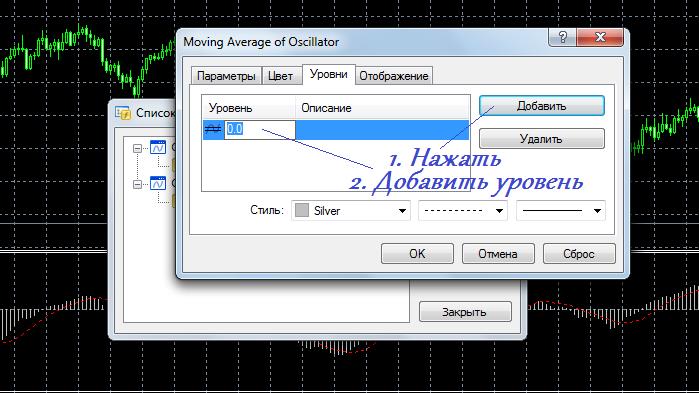 Уровни индикатора OsMA в меню МТ4
