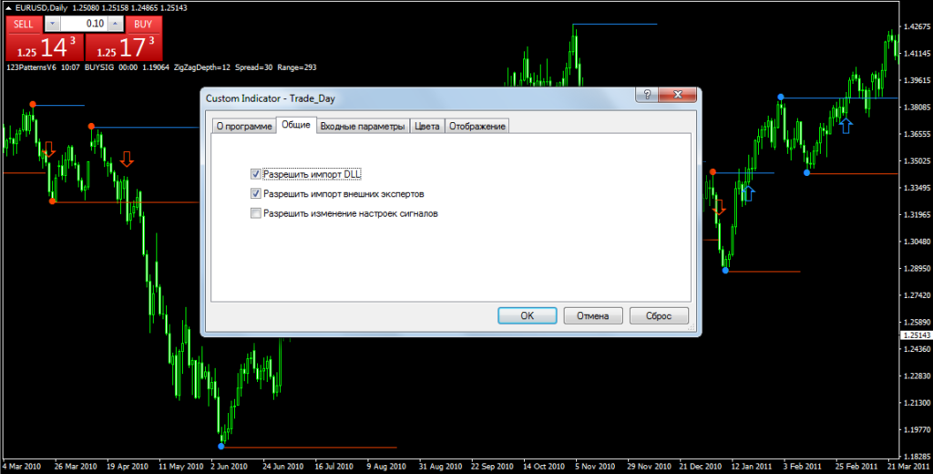 Вкладка настроек индикатора в мт4