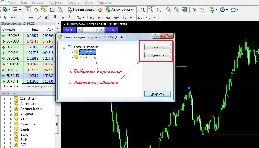 Изменение свойств или удаление индикатора в мт4