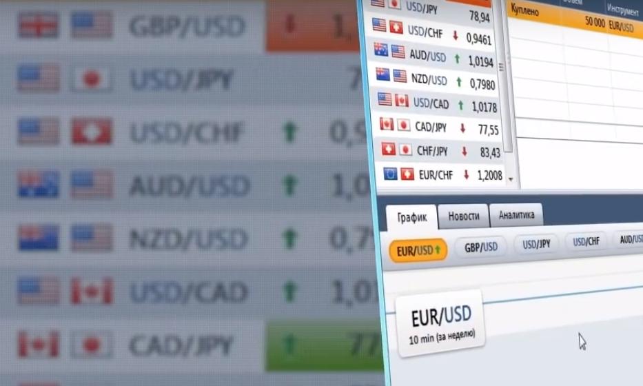 Преимущества валютного рынка Форекс