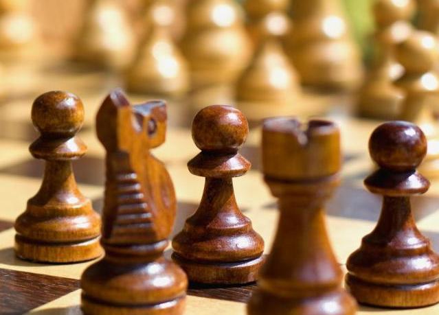Торговая стратегия ложный прорыв