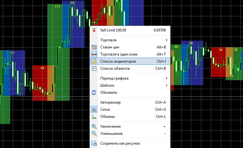 Выбор индикатора торговых сессий из списка индикаторов для редактирования