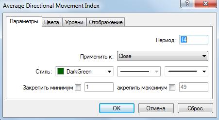 Вкладка параметры ADX