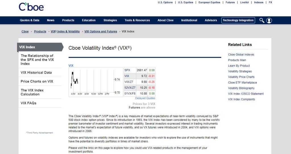Официальная страница индекса VIX на сайте CBOE