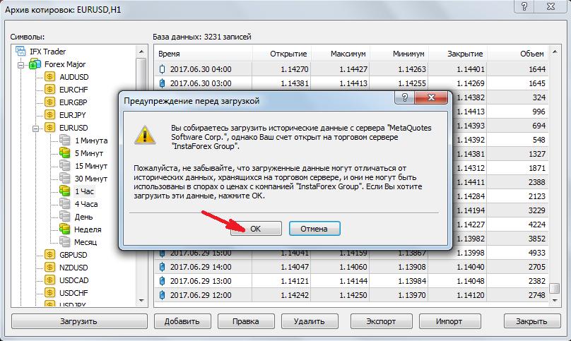 Предупреждение при загрузке архива котировок в мт4