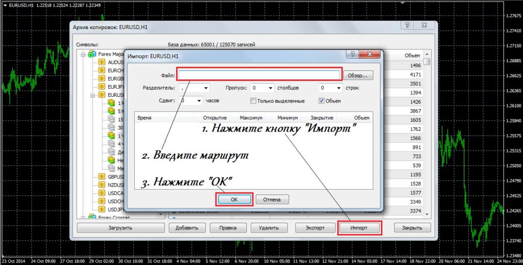 Загрузка стороннего архива котировок в мт4