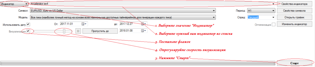 Тестер МТ4 для определения перерисовки индикатора