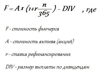 Формула расчёта стоимости фьючерса при бэквордации