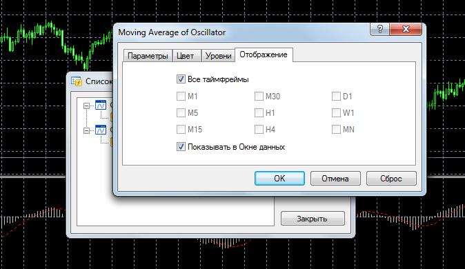Отображение индикатора OsMA в меню МТ4