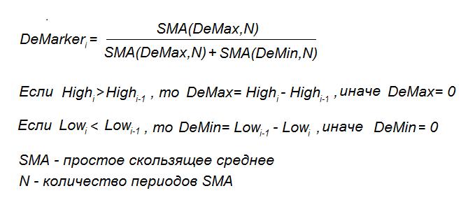 Формула индикатора DeMarker