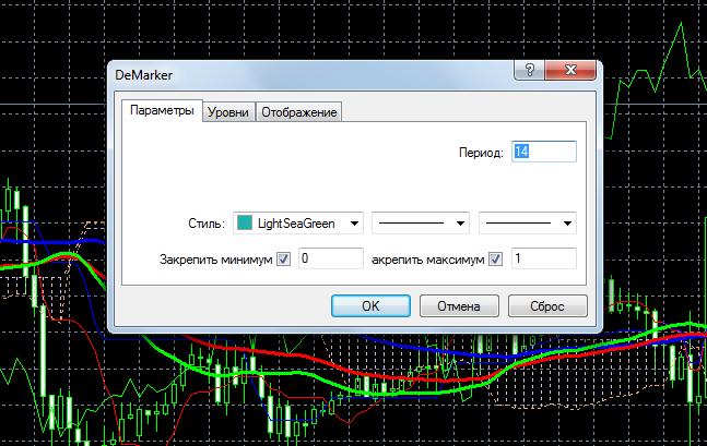 Параметры индикатора DeMarker