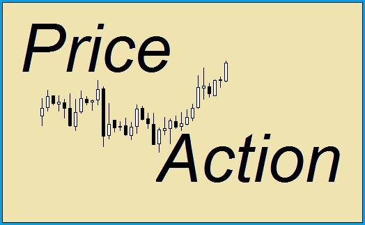 Что такое Price Action