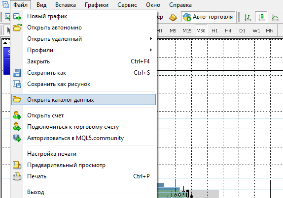 Каталог данных в торговом терминале МТ4