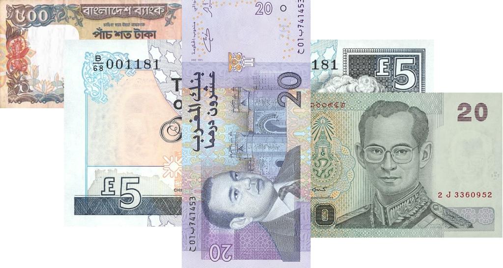 Что такое замкнутая валюта