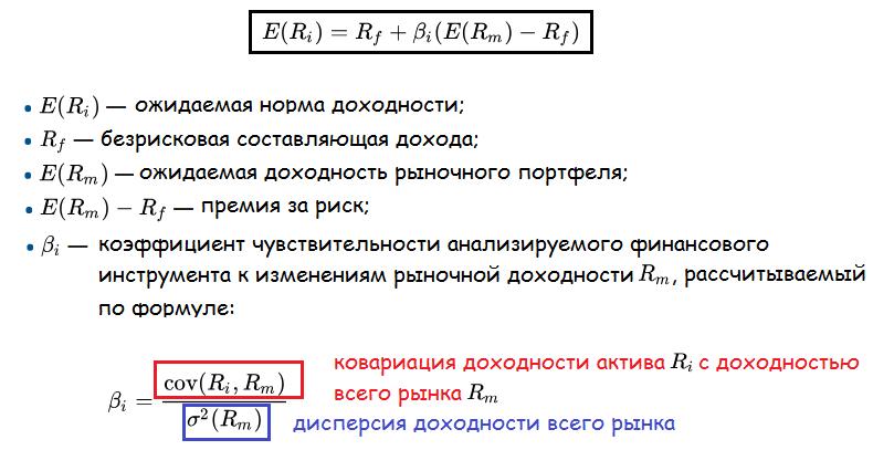 Формула CAPM
