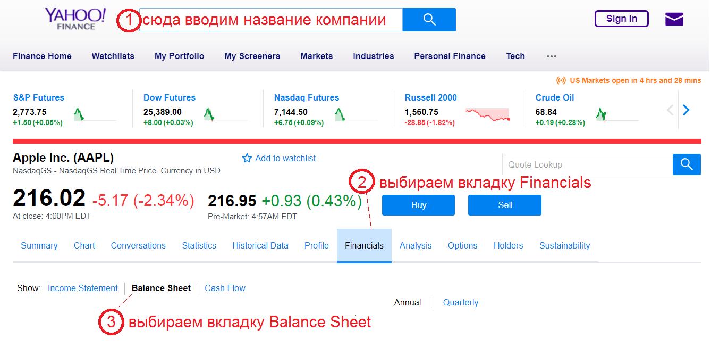 Бухгалтерский баланс компании на сайте Yahoo!Finance