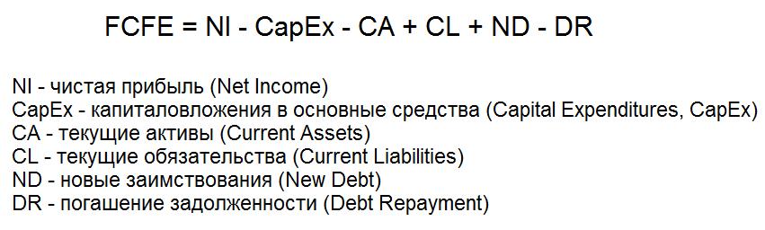 Free Cash Flows to Equity, FCFE