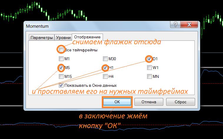 Настройка отображения индикатора Моментум