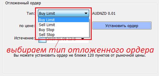Тип отложенного ордера в МТ4