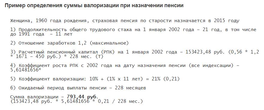 Пример определения суммы валоризации при назначении пенсии