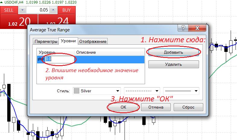 Настройка уровней индикатора ATR