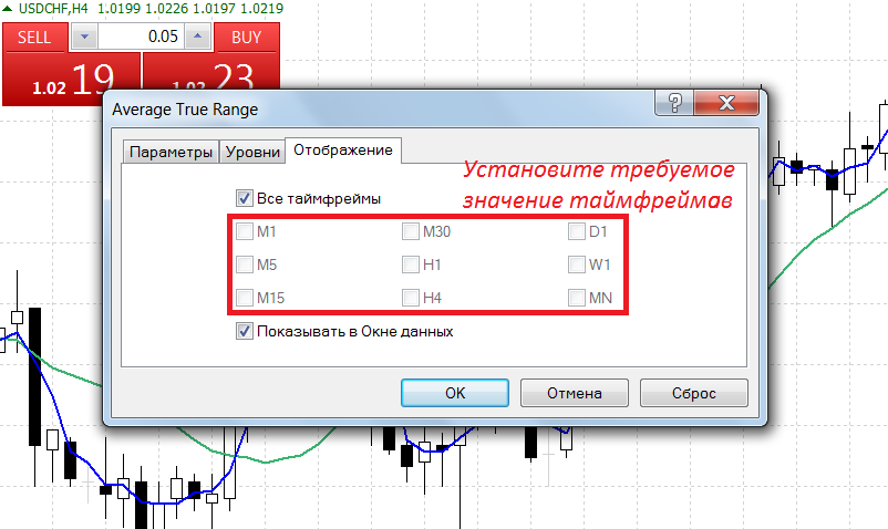 Настройка отображения индикатора ATR