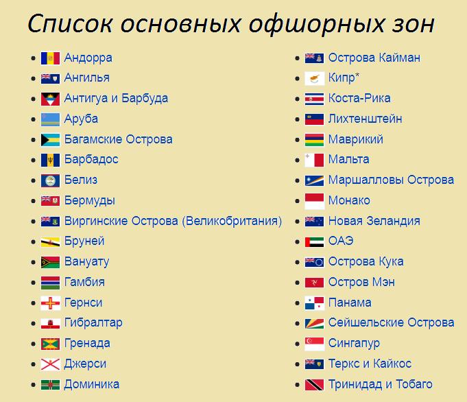 Список основных офшорных зон