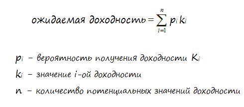 Формула ожидаемой доходности на основе вероятностей