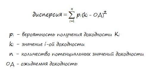 Формула расчёта дисперсии