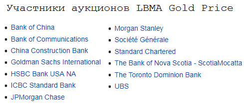 Участники аукционов LMBA Gold Price
