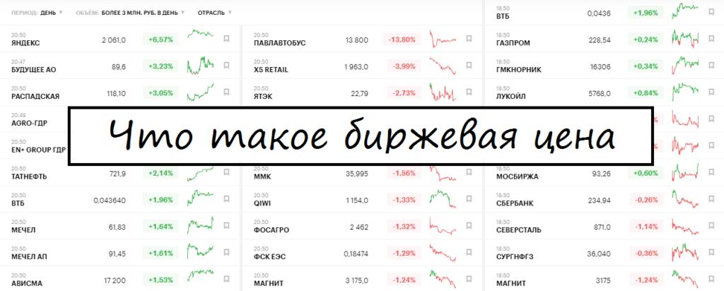 Что такое биржевая цена