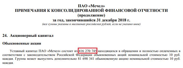 """Количество обыкновенных акций ПАО """"Мечел"""""""