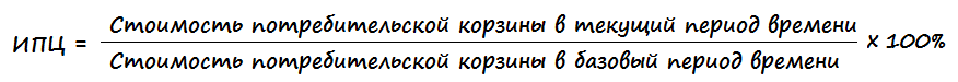 Формула расчёта ИПЦ
