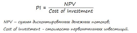 Формула PI