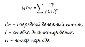 Формула расчёта ЧДД