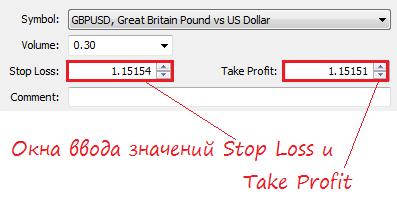 Ввод значений Stop Loss и Take Profit в МТ4