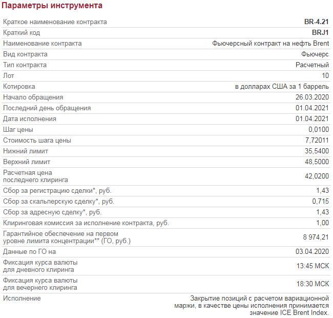 Спецификация фьючерсного контракта на нефть