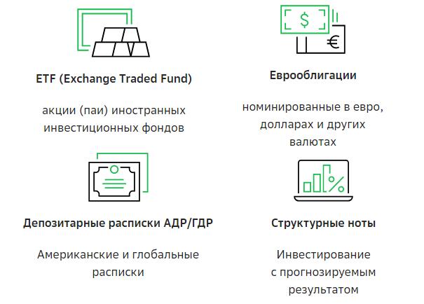 Инструменты доступные квалифицированным инвесторам