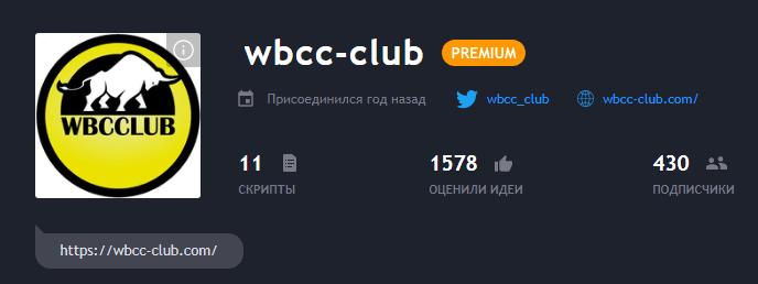 Фрагмент страницы WBCC на Tradingview