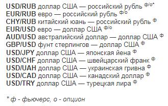 Список валютных пар торгуемых на срочном рынке Московской биржи