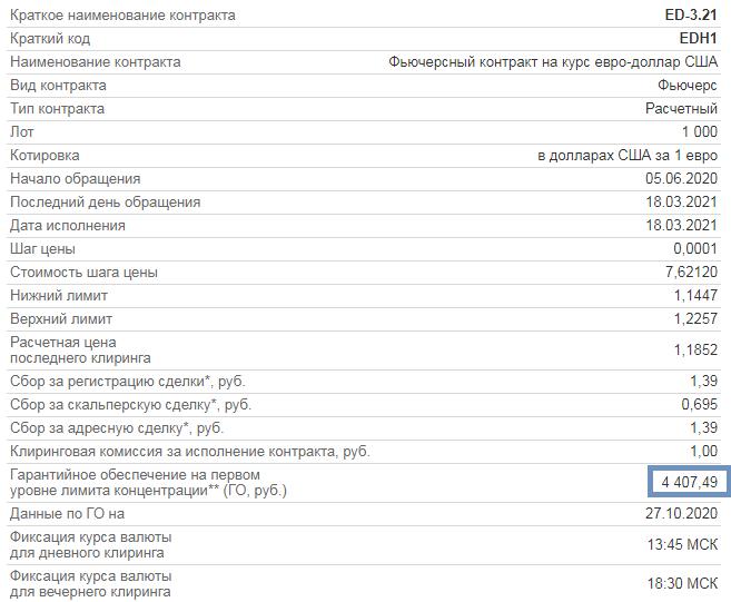 Спецификация фьючерсного контракта