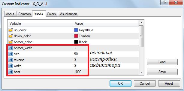 Настройки индикатора крестики-нолики