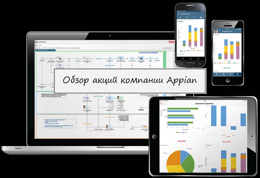Гаджеты с программным обеспечением Appian на экранах