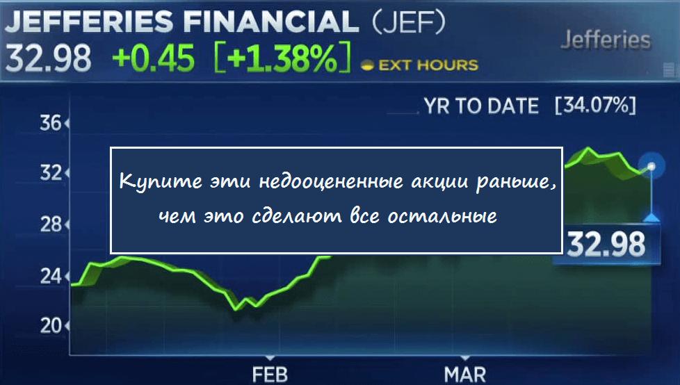 Jefferies Financial